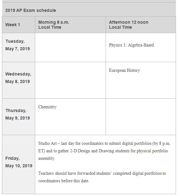 Bloor Collegiate Institute > Advanced Placement (AP) At Bloor