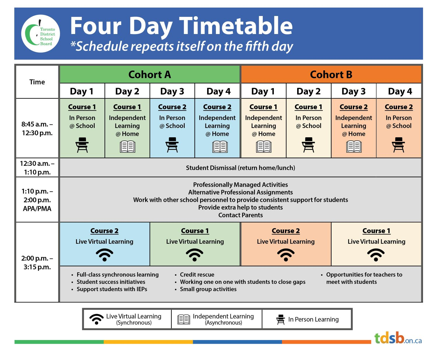 Four Day Time Table