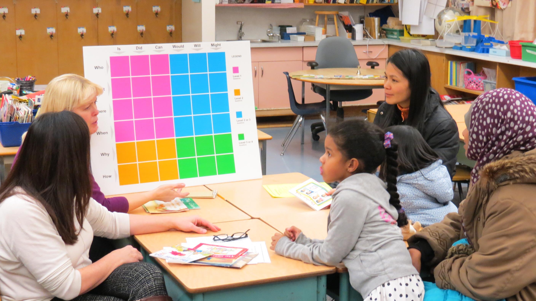 Hunters Glen Junior Public School School Events Activities Hg