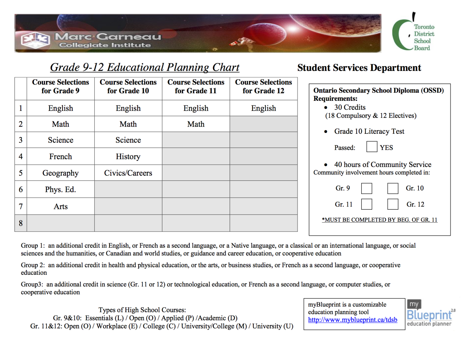 Graphic Image of the MGCI Course Planning Chart