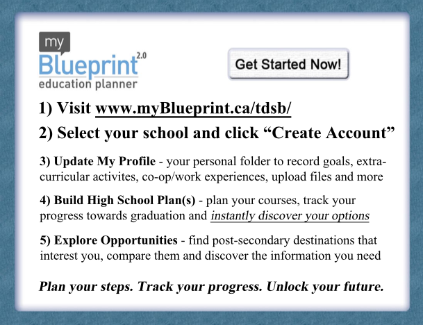 Graphic Image of instructions to set up a myBlueprint account